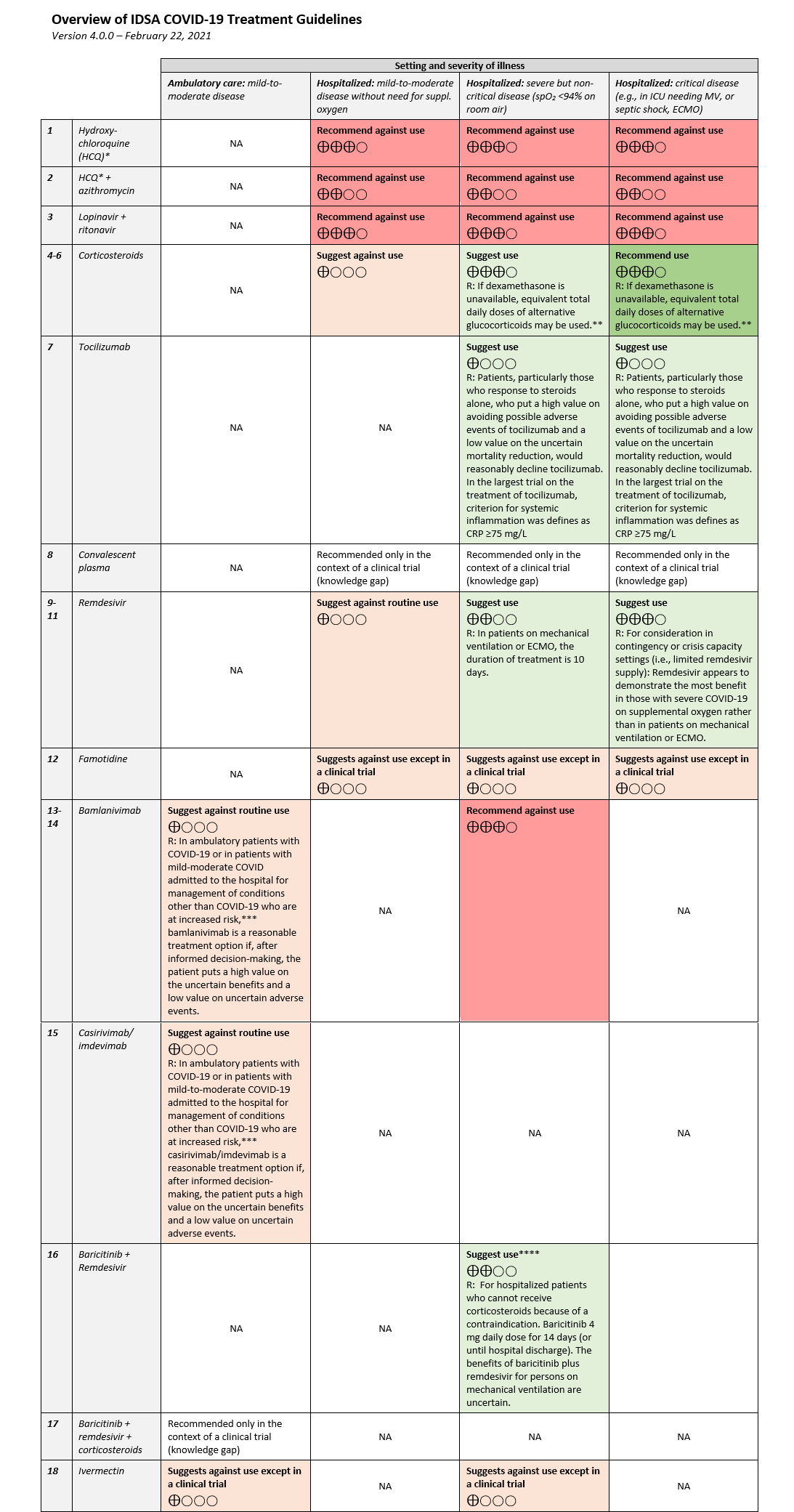 Overview of COVID-19 Interventions v4.0.0.png